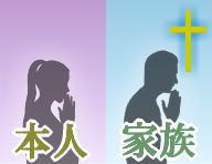 家族がカトリック信徒である